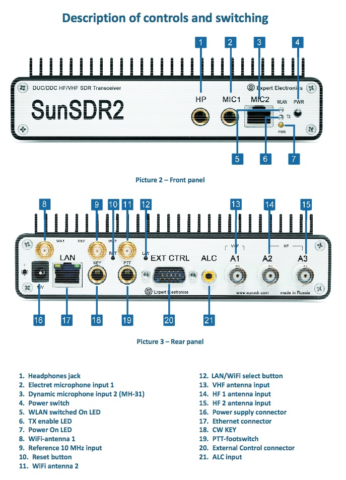 SunSDR2-PRO SDR